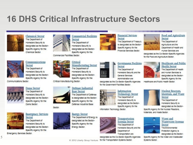 DHS Critical Infrastructure Sectors